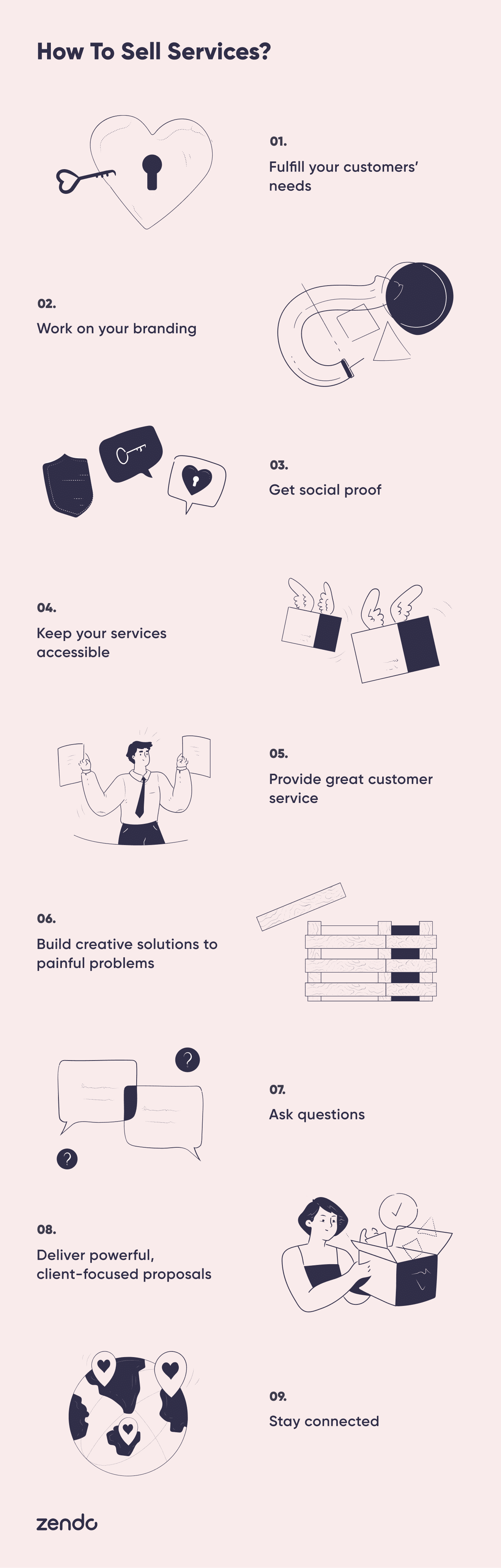 HowToSellServices infographic1
