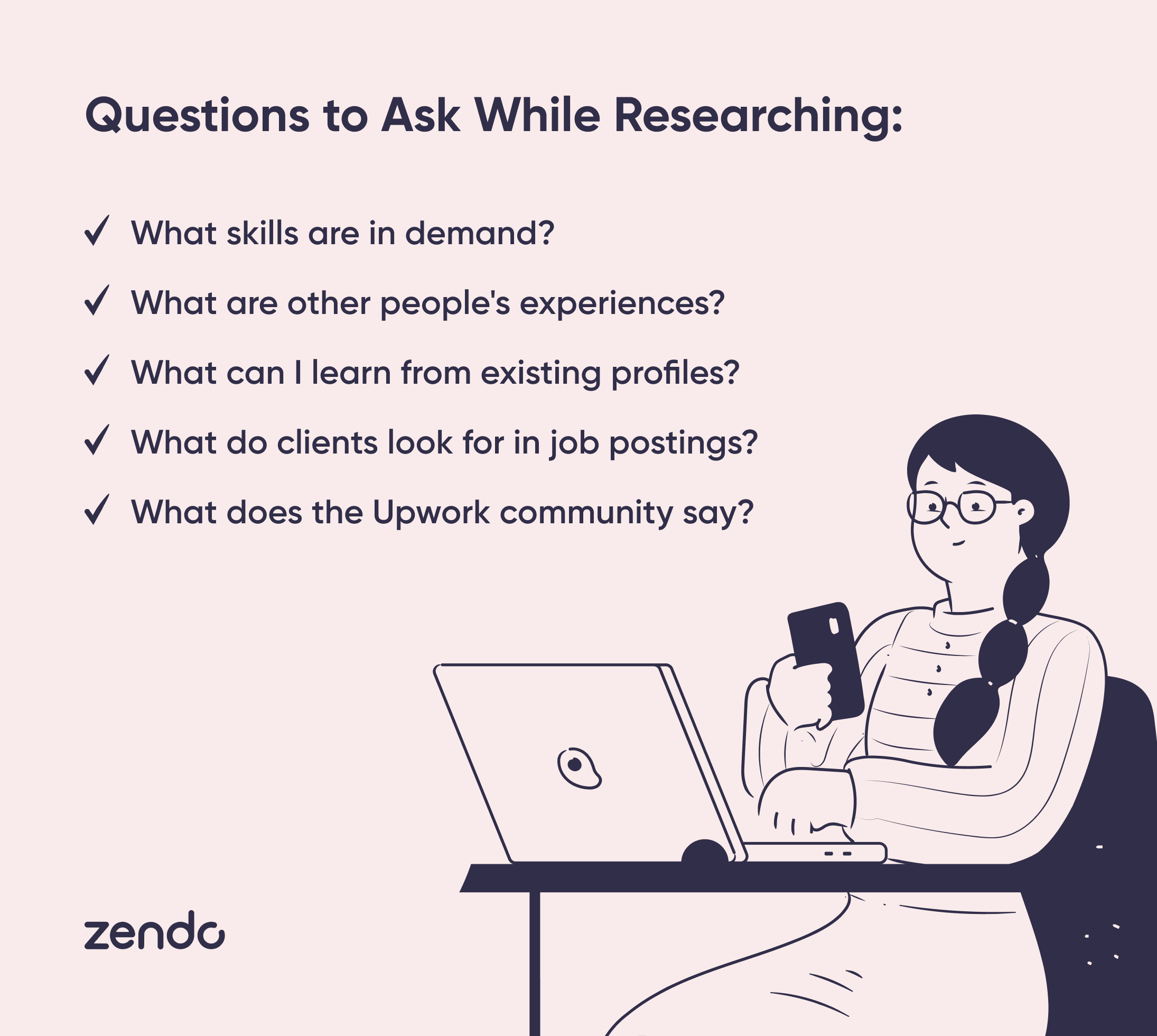 Infographic showing which questions to ask while researching Upwork's market.