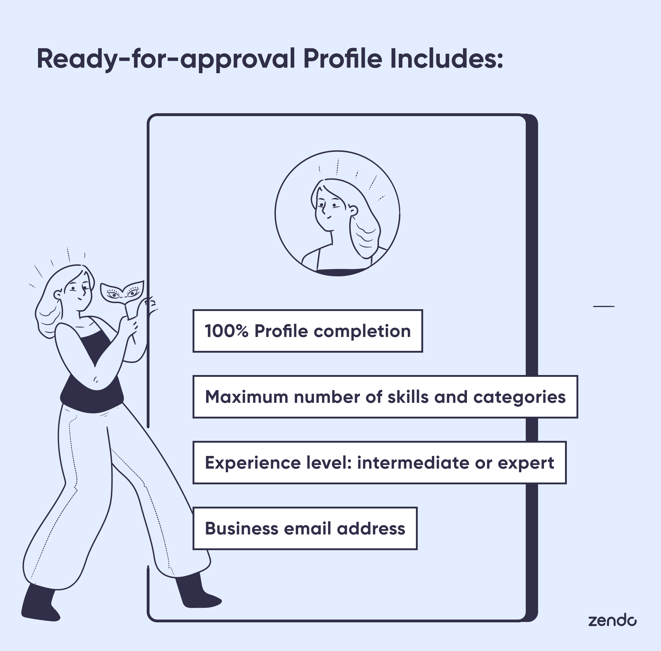 Infographic showing necessary steps to get approved profile on Upwork.